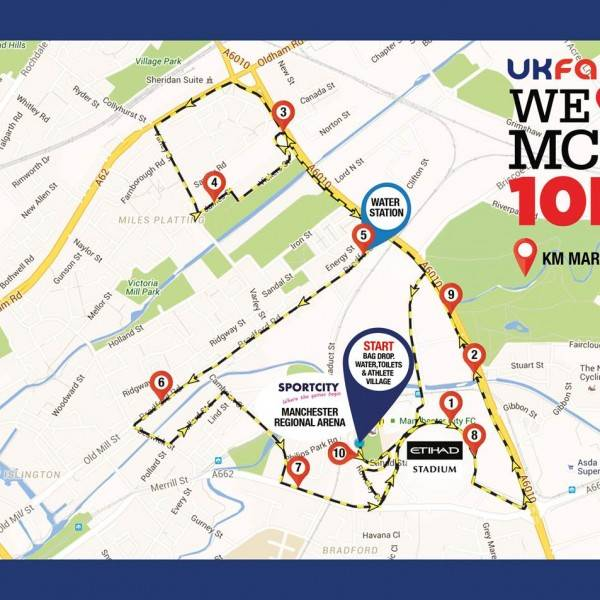 UKFast Manchester 10k Route Map