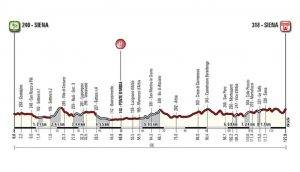 starde-bianche-women-route